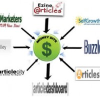 Article Submission is an important tool for Search Engine Optimization