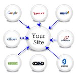 SEO Link Building – All About SEO Link Building